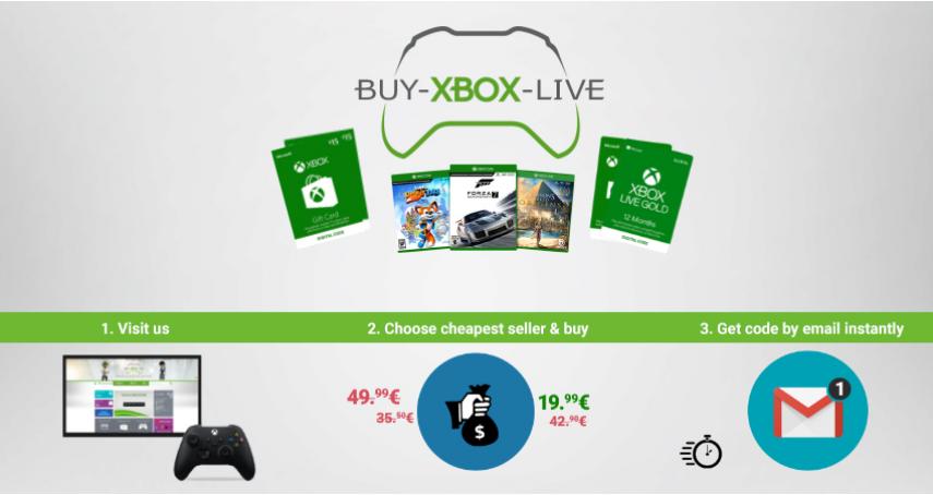 Comparaison de prix exclusive pour les codes Xbox